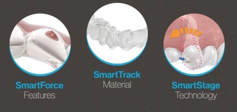 smartForce SmartTrack SmartStage Invisalign ศรีราชา พัทยา